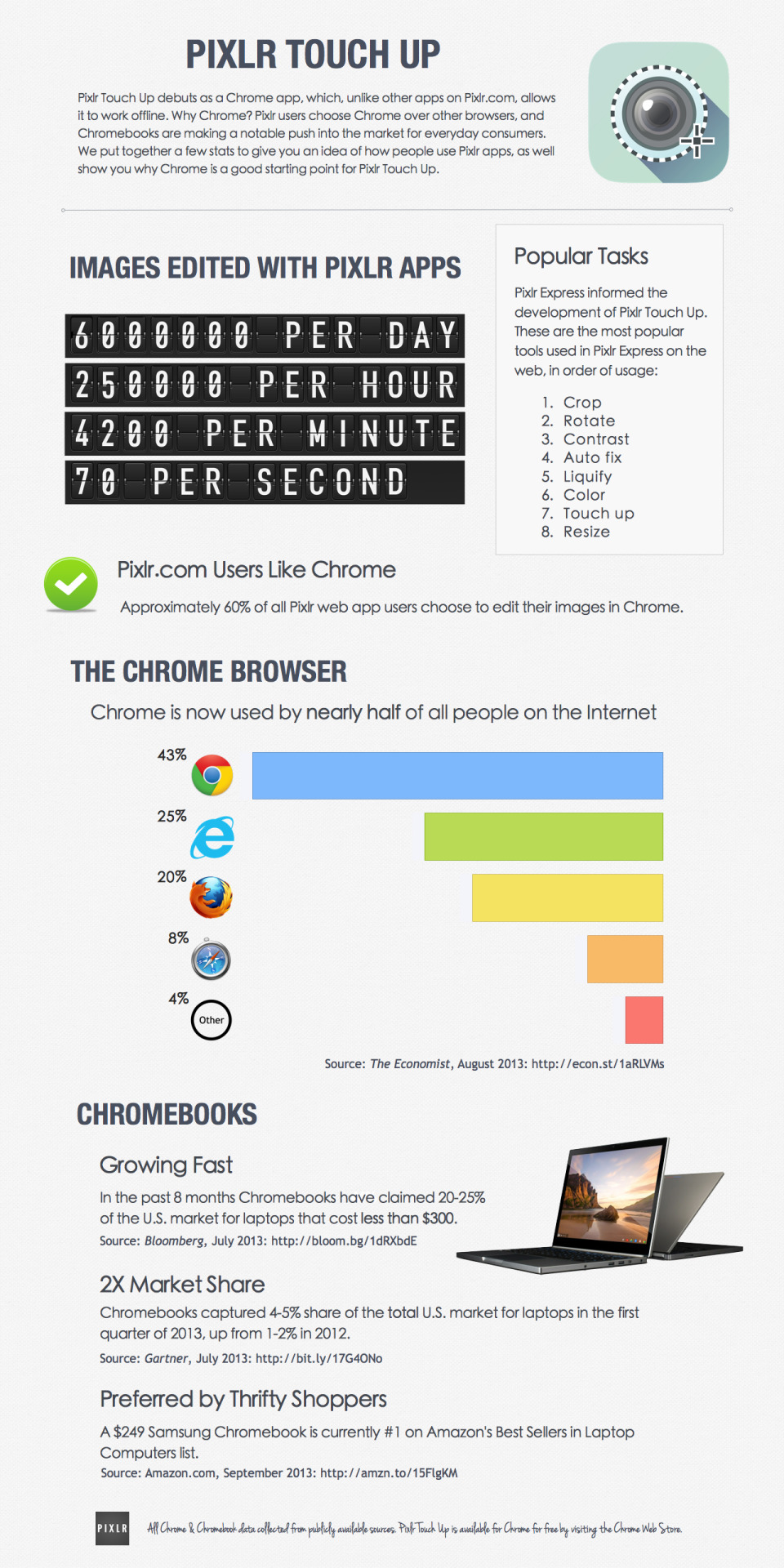 Infographic app chrome